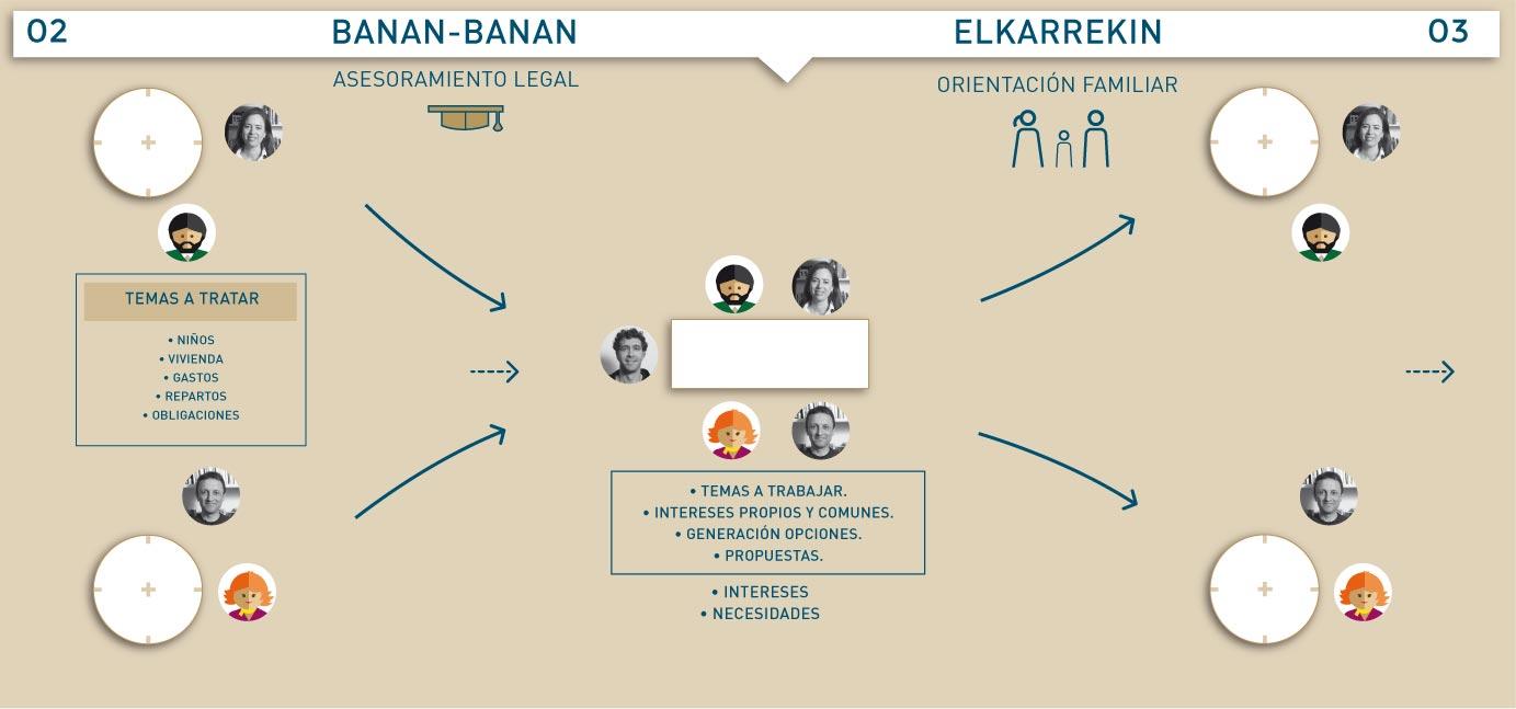122ASESORAMIENTO LEGAL / ORIENTACIÓN FAMILIAR